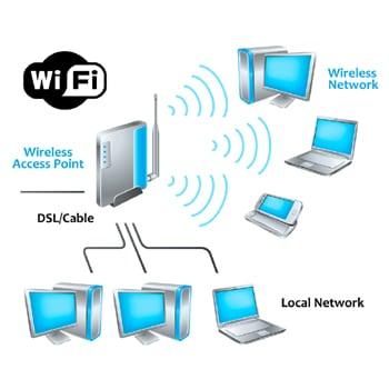 wireless lan diagram wiring diagram Wireless LAN Block Diagram wireless lan diagram wiring diagramwireless lan \\\\u2013 in syswireless lan diagram 20